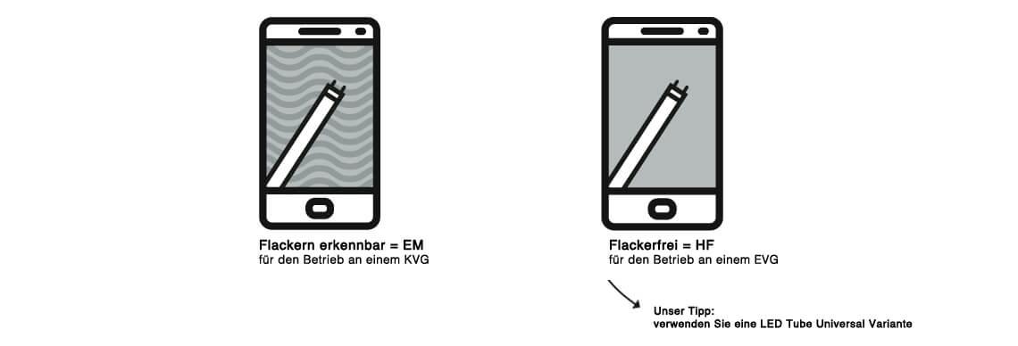 EM Oder HF Kameratest