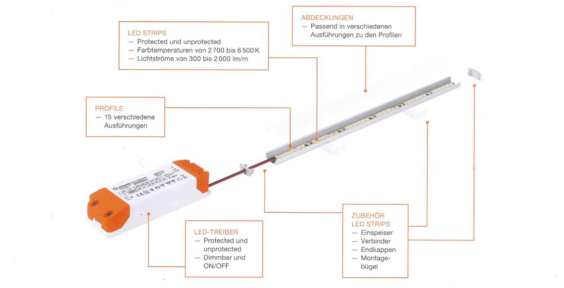 Ledvance LED Strip System Zubehör